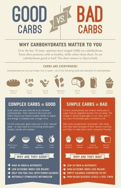Carbs: Good vs. Bad from @theironyou #fitfluential