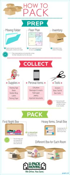 Packing Tips and Tricks Graphic | Infographics | Graphs.net