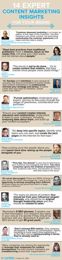 14 experts about their's content marketing insights.  #curata #contentmarketing #socialmedia #seo #digitalmarketing