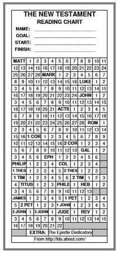 Free Printable New Testament Reading Chart for Kids ...