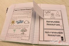 Earth Day Every Day-Learning about Earth's Natural Resources