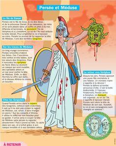 Greek And Roman Mythology, Greek Gods, Teaching Latin, Flags Europe, Middle School History, Religion, Roman Gods, Ancient History, Art History