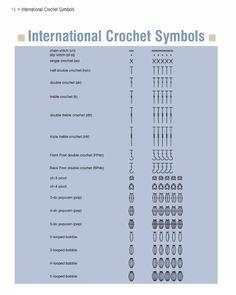 Internacional crochet symbols.