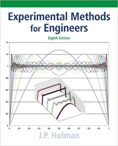 Download pdf of heat and mass transfer fundamentals and experimental methods for engineers 8th edition solution fandeluxe Choice Image