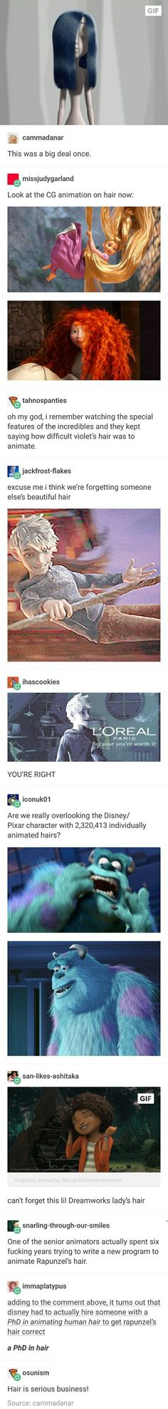 Another example is Elsa. But Sully or Rapunzel are definitely much more complex due to the technology which is still constantly being developed so Disney, Pixar, and DreamWorks can make very realistic characters. Disney And Dreamworks, Disney Pixar, Walt Disney, Disney Facts, Disney Memes, Disney Quotes, Disney Love, Disney Magic, Disney Stuff