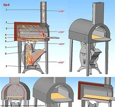 Wood Oven, Wood Fired Oven, Welding Crafts, Welding Projects, Rocket Stove Design, Bread Oven, Four A Pizza, Outdoor Oven, Grill Design