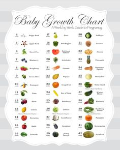 Week By Week Size Chart Of Growing Baby Using Fruits And