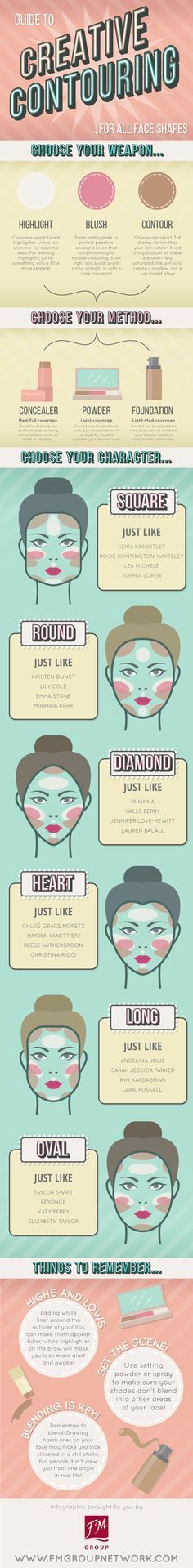 Guide to contouring based on face shape--oval, round, heart, diamond, square and long .