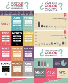 Infografía: www.silocreativo.com