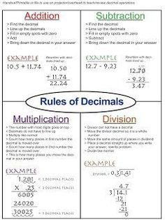 Decimals Rules of Decimals Engaging Graphic Organizer and Guided Notes a FREEBIE math Rules of Decimals Lesson Freebie with Guided Notes Math Strategies, Math Resources, Math Tips, Algebra Activities, Algebra Projects, Math Hacks, Fraction Activities, Math Worksheets, Math Anchor Charts