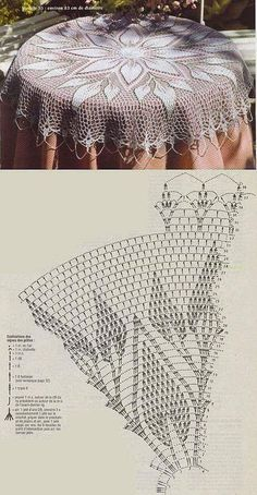 Newest Pictures Crochet Doilies Centerpi Crochet - Diy Crafts - maallure Crochet Table Topper, Crochet Tablecloth Pattern, Crochet Doily Rug, Free Crochet Doily Patterns, Crochet Doily Diagram, Crochet Dollies, Crochet Round, Crochet Chart, Thread Crochet