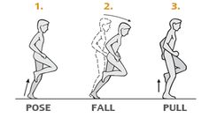 Welcome to Pose Running | Pose Running