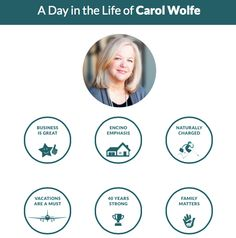 A day in the life of Carol Wolfe of Rodeo Realty Encino. Carol is celebrating 40 years in real estate this year!