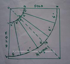 ANARKALI KAMEEZ    Measurement:   Full Length Chest Waist length Waist Shoulder Neck Seat       Construction:   (0-1) =...