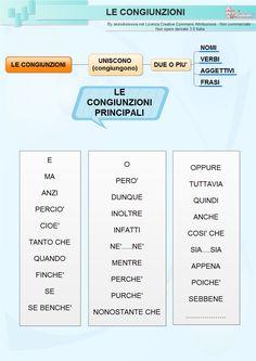 Grammatica | AiutoDislessia.net