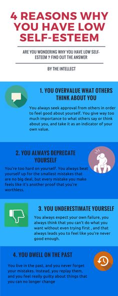 4 Reasons Why You Have Low Self-Esteem ... you have the power to change your thoughts.
