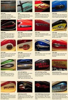 Harley Gas Tank History in Pictures -