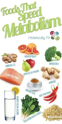 Foods that speed up your metabolism... Lean down and tone up with Holistically Fit!