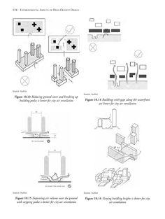 Designing High - Density Cities by Filipe Silva - issuu Air Ventilation, Cities, Floor Plans, Design, City, Floor Plan Drawing, House Floor Plans