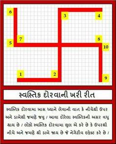 Vedic Mantras, Hindu Mantras, Astrology Chart, Vedic Astrology, Family Tree Chart, Sanskrit Mantra, Astro Science, Good Luck Symbols, Hindu Dharma