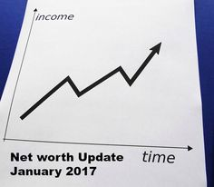 This is my monthly net worth update. My net worth is going up again but next month it look like it will go down a little bit. Dividend Investing, Email Marketing Strategy, Affiliate Marketing, Finance Blog, Make Money Blogging, Managing Money, Find A Job, Work From Home Jobs, Net Worth