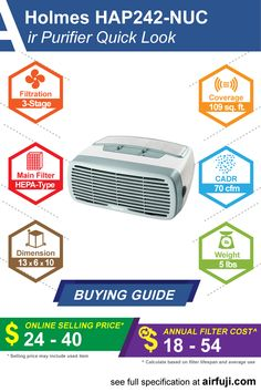 Holmes HAP242-NUC/ HAP242B-U review, price guide, filter replacement cost, CADR and complete specification. #holmes #airpurifier #aircleaner #cleanair
