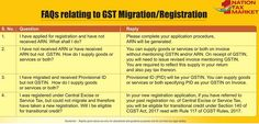 4 FAQS related to GST Migration / Registration - http://taxguru.in/goods-and-service-tax/4-faqs-related-gst-migration-registration.html