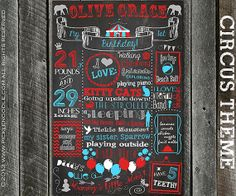 Chalkboard Birthday Poster Sign Printable by PickleNoodleBoutique, $39.00
