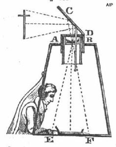 "The first moving images were produced by a device called a ""Camera Obscura"" in the earlier 1800s. This was achieved by revolving drums and discs. Though it could produce moving images, the Camera Obscura could not record."