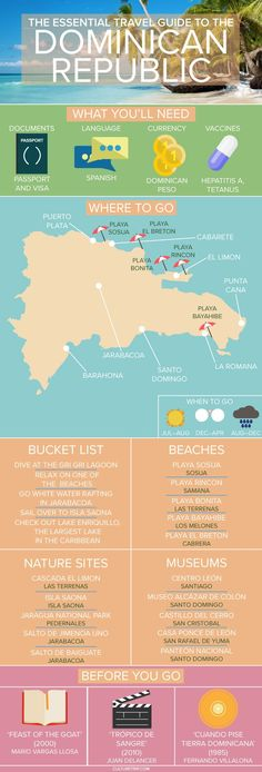 The Essential Travel Guide to the Dominican Republic (Infographic) Pinterest: theculturetrip
