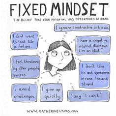 Growth Mindset info and video
