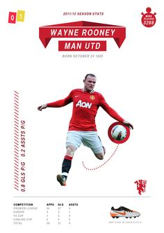 Premier League Player Stats 2011/12 by Joe Bargus, via Behance #soccer #poster #rooney