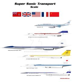 This is a scale Super Sonic Transport chart that includes the Convair 58-9; BAC Type 223/Sud Aviation Concorde; Boeing Commercial 2707-300; Avro Canada C-2000-100 Sonic Cruiser; Tupelov Tu-144 'Cha...