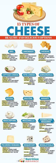 18 Delicious Types of Cheese To Try - Cheese Recipes Cheese Recipes, Appetizer Recipes, Cooking Recipes, Easy Recipes, Appetizers, Cheese Platters, Food Platters, Charcuterie And Cheese Board, Cheese Boards