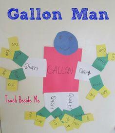 How Many Quarts in a Gallon? Gallon Man  - Teach Beside Me