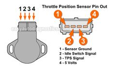 Page 1 of How to Test the Throttle Position Sensor Mitsubishi Montero). Symptoms of a Bad Throttle Position Sensor. TEST Testing the Throttle Position Sensor Voltage Signal Car Symbols, Car Ecu, Car Facts, Electrical Wiring Diagram, Electrical Projects, Windshield Washer, Driving School, Toyota Camry, Automobile
