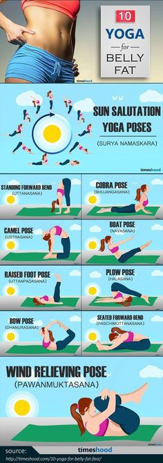 Belly Fat Workout - How to lose belly fat fast? Get rid of belly fat fast with these powerful 10 Yoga for belly fat and get attractive figure. Do This One Unusual 10-Minute Trick Before Work To Melt Away 15+ Pounds of Belly Fat #yogaforbeginnershowtodo