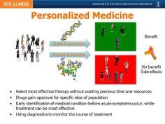 personalized medicine - Google Search