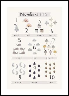 Nursery Room Decor, Nursery Inspiration, Book Gifts, All Print, Playroom, Party Supplies, Numbers, Kidsroom, Fun