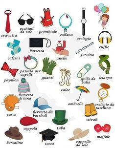 Italian Verbs, Italian Grammar, Italian Vocabulary, Italian Phrases, Italian Language, Korean Language, Japanese Language, Italian Lessons, French Lessons
