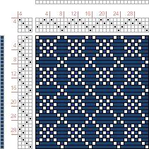Weaving Draft Four Shaft Waffle, Handweaving.net Visitors, 2004-2015, #8776