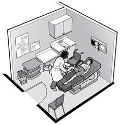 ADA Compliant Examination Rooms - Let's face it; medical offices are for sick and disabled people. It is unethical and illegal to just cater to the healthy and able-bodied. #officedecor @MYanatoMY Blog