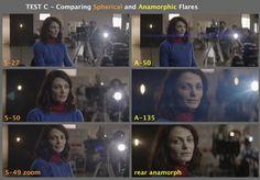 Practical Optics 4 - Anamorphic Test Videos - The American Society of Cinematographers