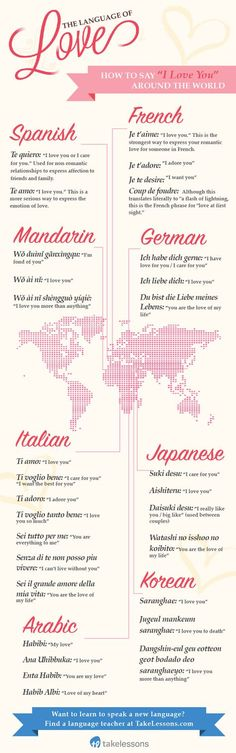 Say hello in 50 different languages infographic writing how to say i love you in different languages stopboris Images