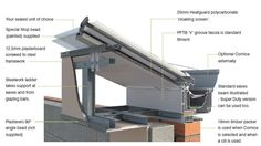 glass roof gutter - Szukaj w Google