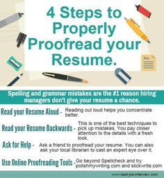 Top    Free Online Resume Builder Template For Freshers EdiThumbs Central America Internet Ltd