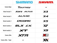 Shimano/Sram http://cyclingbikeshop.com/noticias/wp-content/uploads/2013/11/comparacion-de-sram-y-shimano.jpg