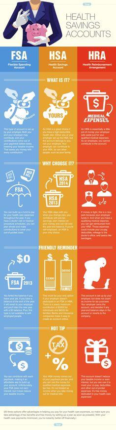 Health Savings Accounts   #Infographic #Health #SavingsAccounts
