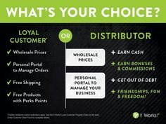 You can do this.  Wanted distributors who are motivated, energetic, fun to join the team.  Call me 319-631-9754