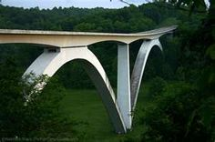 Arch Bridges in Tennessee